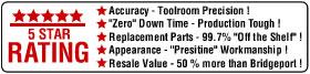 New Milling Machine Trump Model 7-EV Bridgeport Type Knee Mill 5 Star Rating